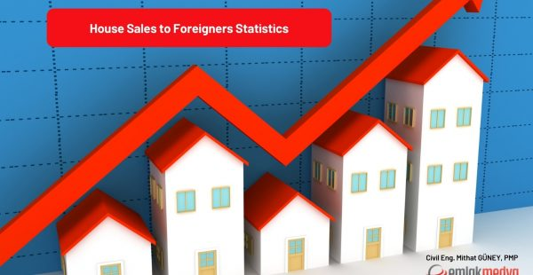 House sales in August 2021 to foreigners increased 50,7 percent!
